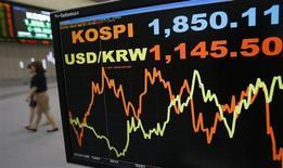 Монитор с колебаниями индекса KOSPI и валютной пары вона/доллар на бирже в Сеуле 20 июня 2013 года. Фондовые рынки Японии и Южной Кореи незначительно выросли во вторник на фоне закрытия государственных учреждений США. REUTERS/Kim Hong-Ji