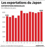 LES EXPORTATIONS DU JAPON