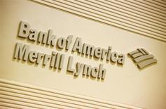 Le titre Bank of America est à suivre vendredi à Wall Street. Le groupe a accepté jeudi de payer 131,8 millions de dollars (95,85 millions d'euros) dans un accord à l'amiable avec la SEC, qui accuse sa filiale Merrill Lynch d'avoir trompé des investisseurs sur des titres hypothécaires structurés et vendus par elle. /Photo prise le 8 mars 2013/REUTERS/Bobby Yip