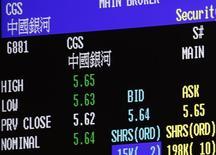 Электронное табло на бирже Гонконга 23 мая 2013 года. Азиатские фондовые рынки выросли в понедельник благодаря сильным макроэкономическим показателям США. REUTERS/Bobby Yip