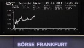 Экран с динамикой индекса DAX на фондовой бирже во Франкфурте-на-Майне 20 января 2014 года. Европейские фондовые рынки вернулись к росту после спада с максимума 5,5 лет из-за неожиданного убытка Deutsche Bank, первым из европейских банков опубликовавшего отчет за четвертый квартал. REUTERS/Remote/Stringer
