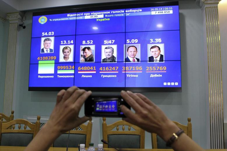 A journalist takes a picture of a display with the intermediate results of Sunday's presidential election in the headquarters of the Central Election Commission in Kiev May 26, 2014. REUTERS/Valentyn Ogirenko