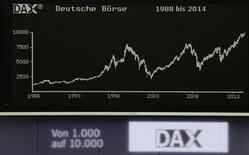 График динамики индекса DAX с 1988 по 2014 год на бирже во Франкфурте-на-Майне, 5 июня 2014 года. Европейские фондовые рынки готовятся завершить ростом восьмую неделю подряд за счет стимулирующих мер Европейского центрального банка. REUTERS/Remote/Stringer