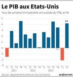 LE PIB AUX ÉTATS-UNIS