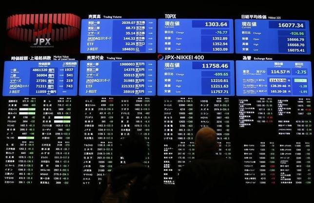 2月12日、日経平均が一時1万5000円を割れた。取引時間中としては2014年10月21日以来。東証1部の値下がり銘柄は96%に上っている。写真は東証、9日撮影(2016年 ロイター/Issei Kato)