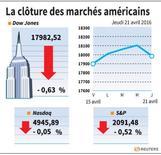 LA CLÔTURE DES MARCHES AMÉRICAINS