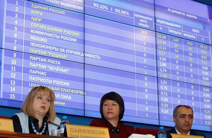 Head of the Central Election Commission Ella Pamfilova (L) speaks during a news conference on the preliminary results of a parliamentary election in Moscow, Russia, September 19, 2016. REUTERS/Sergei Karpukhin