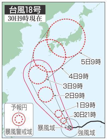 台風18号、勢力強め北上へ