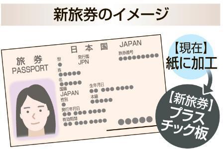 テロ防止で新旅券開発、偽造対策