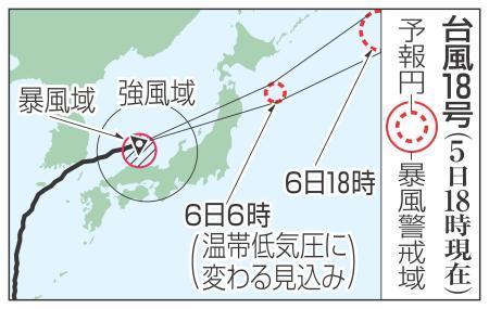 台風18号、日本海東進