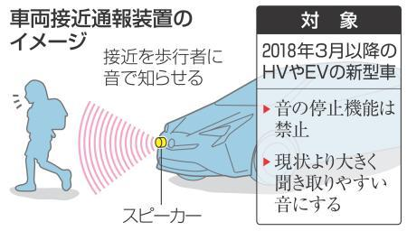 HV接近音、装置義務付け