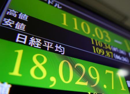 円急落、5カ月半ぶり110円台