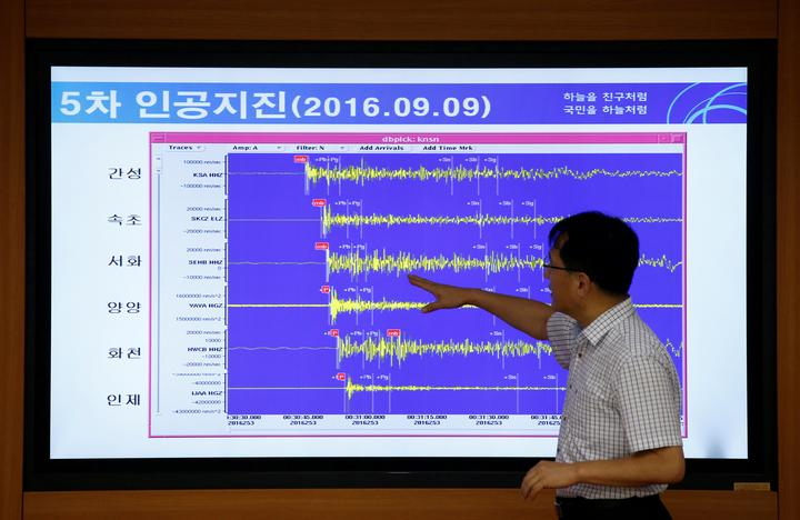 Ryoo Yong-gyu, Earthquake and Volcano Monitoring Division Director, points at a chart showing seismic waves observed in South Korea, during a media briefing at Korea Meteorological Administration in Seoul, South Korea, September 9, 2016. REUTERS/Kim Hong-Ji/File Photo