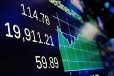График индекса Dow Jones на Нью-Йоркской фондовой бирже. Акции США торговались без резких колебаний в среду, день спустя после того, как три основных индекса обновили исторические максимумы, в то время как инвесторы ждали результатов заседания Федрезерва. REUTERS/Lucas Jackson