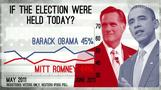 Behind Obama's drop in latest poll - The Trail