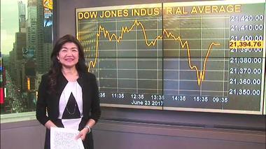 NY株まちまち、ハイテク株堅調でナスダックは上昇(23日)