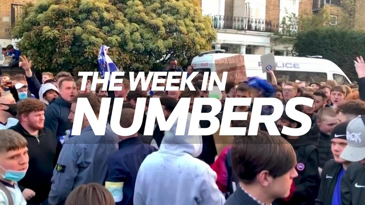 The Week in Numbers: climate action, soccer chaos