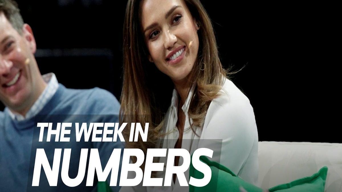The Week in Numbers: Record earnings, IPO hopefuls