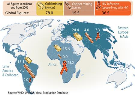 From Africa to Russia, from Peru to China, mining companies face a problem: the workers who haul up the earth's riches are coming down with AIDS, and it is hampering operations at a time of booming demand for minerals. REUTERS/Graphic