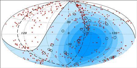 The celestial sphere in galactic coordinates showing the arrival directions of the 27 highest energy cosmic rays (denoted by red x's) detected by the Auger Observatory. Ultra-high energy cosmic rays -- particles that pack the punch of a rifle shot -- make their way to Earth from massive black holes in nearby galaxies, scientists said on Thursday, in a finding that may solve a mystery that has puzzled physicists for decades. REUTERS/Pierre Auger Observatory/Handout