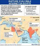 <p>RUPTURE D'UN CÂBLE INTERNET EN ÉGYPTE</p>