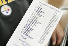 <p>Shopper Laura Miller holds her list as she shops at a Wal-Mart store in Santa Clarita, California April 1, 2008. REUTERS/Mario Anzuoni</p>