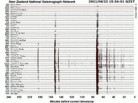 6月13日、ニュージーランドのクライストチャーチで、何度かの強い地震があり、一つのビルが倒壊した。写真は同日の地震計の記録。提供写真(2011年 ロイター/GeoNet)