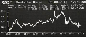 Табло биржи во Франкфурте-на-Майне 5 августа 2011 года. Европейские рынки акций упали в пятницу, зафиксировав самое сильное недельное падение почти за три года, из-за слабости мировой экономики и риска распространения долгового кризиса еврозоны на Италию и Испанию. REUTERS/Remote/Pawel Kopczynski