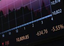 Индексы на электронном табло фондовой биржи Нью-Йорка, 8 августа 2011 г. Фондовые индексы США снизились в начале торгов в пятницу, так как инвесторы стремятся зафиксировать прибыль после мощного ралли днем ранее, которое вытолкнуло индекс широкого рынка S&P до значений выше средней скользящей 200 дней впервые с августа. REUTERS/Brendan McDermid