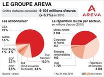 <p>LE GROUPE AREVA</p>
