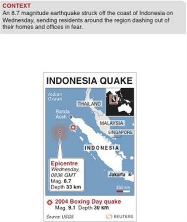 Huge quakes off Indonesia stir panic, but no big tsunami