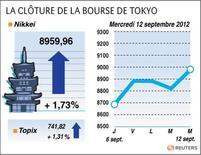 <p>LA CLÔTURE DE LA BOURSE DE TOKYO</p>