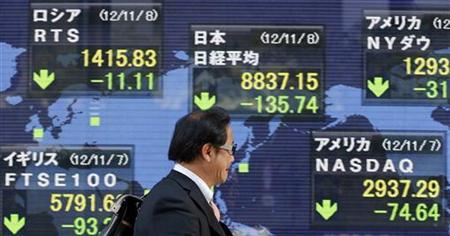 A man passes an electronic board displaying falls in global market indices outside a brokerage in Tokyo November 8, 2012. REUTERS/Yuriko Nakao