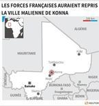 LES FORCES FRANÇAISES AURAIENT REPRIS LA VILLE MALIENNE DE KONNA