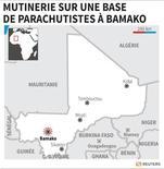 MUTINERIE SUR UNE BASE DE PARACHUTISTES À BAMAKO