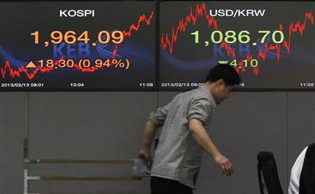 A man walks past a screen showing stock price index and dollar-won exchange rate at a dealing room of the Korea Exchange Bank in Seoul February 13, 2013. REUTERS/Kin Hong Ji