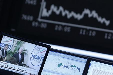 A TV screen showing news on Italian Prime Minister Mario Monti is pictured in front of the German share price index DAX board at the German stock exchange in Frankfurt February 26, 2013. REUTERS/Lisi Niesner