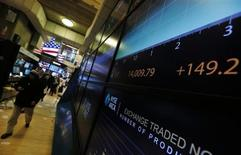 A screen on the trading floor shows the Dow Jones Industrial average after the closing bell at the New York Stock Exchange, February 1, 2013. REUTERS/Brendan McDermid