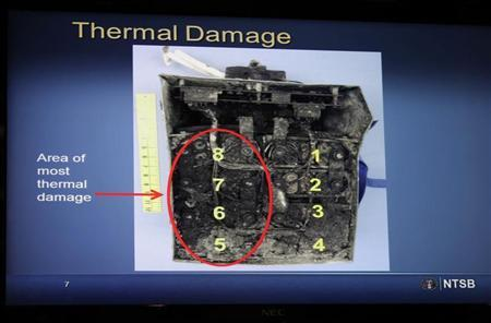 Damaged batteries are seen on a screen during a news conference on an investigation into the January 7 fire that occurred on a Japan Airlines Boeing 787 at Logan International Airport in Boston, in Washington February 7, 2013. REUTERS/Yuri Gripas