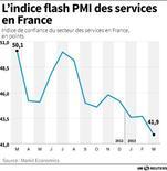 L'INDICE FLASH PMI DES SERVICES EN FRANCE