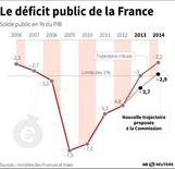 LE DÉFICIT PUBLIC DE LA FRANCE