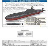 """Изображение и технические характеристики российской атомной субмарины K-152 """"Нерпа"""". Присяжные во Владивостоке вновь оправдали военных моряков, не поверив государственному обвинению, которое пятый год доказывает вину экипажа в унесшем 20 жизней пожаре на атомной подлодке К-152 """"Нерпа"""", построенной для Индии."""