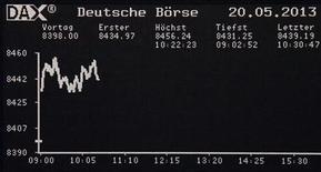 Экран с графиком индекса DAX на фондовой бирже во Франкфурте-на-Майне 20 мая 2013 года. Европейские акции обновили пятилетний максимум четвертую сессию подряд за счет хорошей макроэкономической статистики США и Японии. REUTERS/Pawel Kopczynski