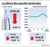 LA CLÔTURE DES MARCHÉS AMÉRICAINS avec valeur définitive du S&P