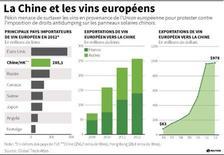 LA CHINE ET LES VINS EUROPÉNS