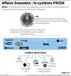 AFFAIRE SNOWDEN : LE SYSTÈME PRISM
