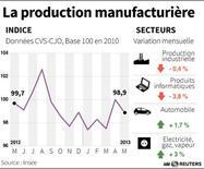 LA PRODUCTION MANUFACTURIÈRE