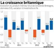 LA CROISSANCE BRITANNIQUE