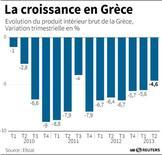 LA CROISSANCE EN GRÈCE