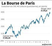 LA BOURSE DE PARIS